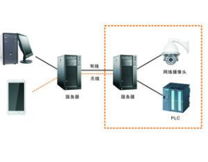 Remote-Service-远程服务系统