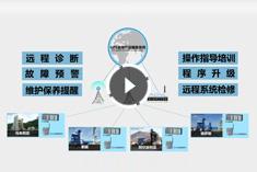GPS全球产品信息服务中心宣传片