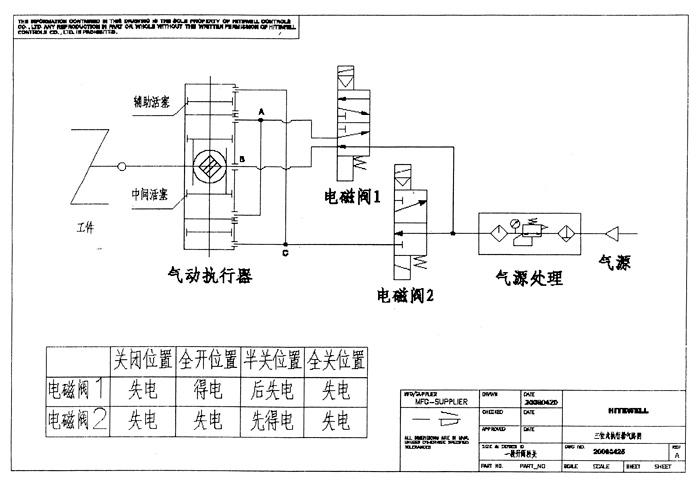 (3)当手柄或阀杆顶部沟槽方向与管线平行时图片