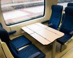 火车案例4