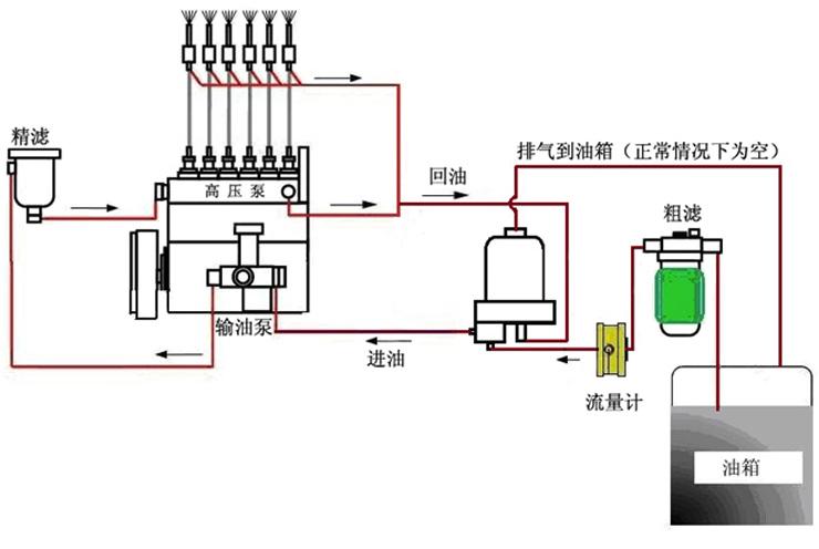 自动控制发动机正反转的电路图