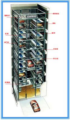 垂直升降式立体车库